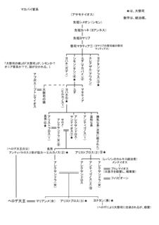 a4makabai.jpg